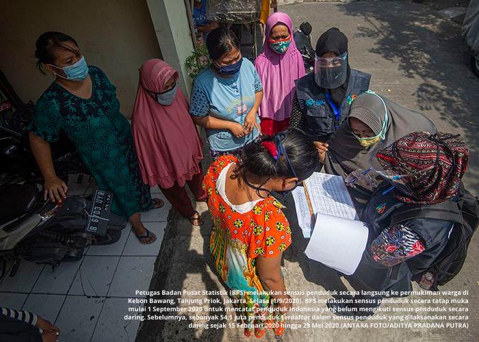 Jumlah Penduduk Indonesia Terkini 270,2 juta Jiwa, Naik 14,46% Satu Dekade